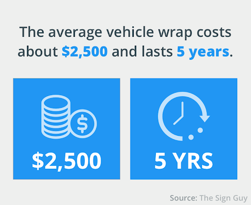 car-wrap-companies-infographic