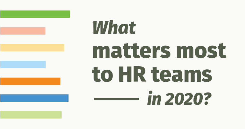 What Matters Most to HR Teams in 2020? [Infographic]
