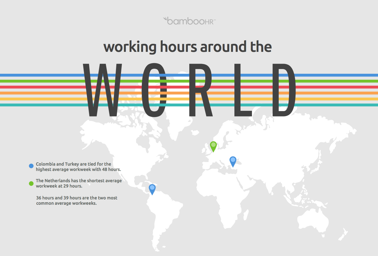 Hours Worked Around the World - Employee Engagement