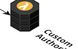 Serverless Basic Authentication using a Custom Authorizer   Sentia