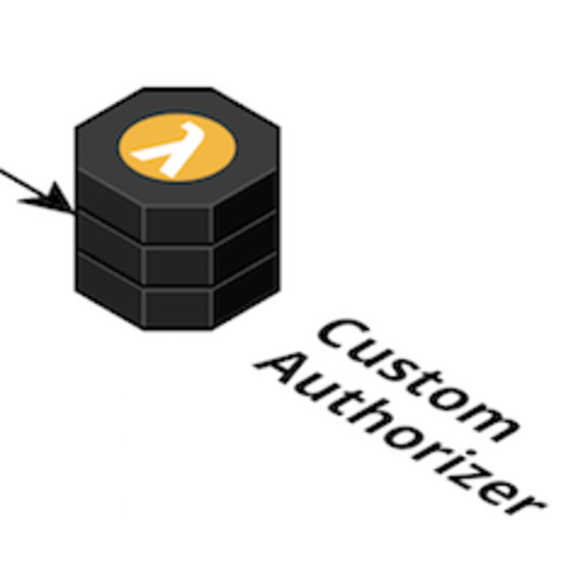 Serverless Basic Authentication using a Custom Authorizer