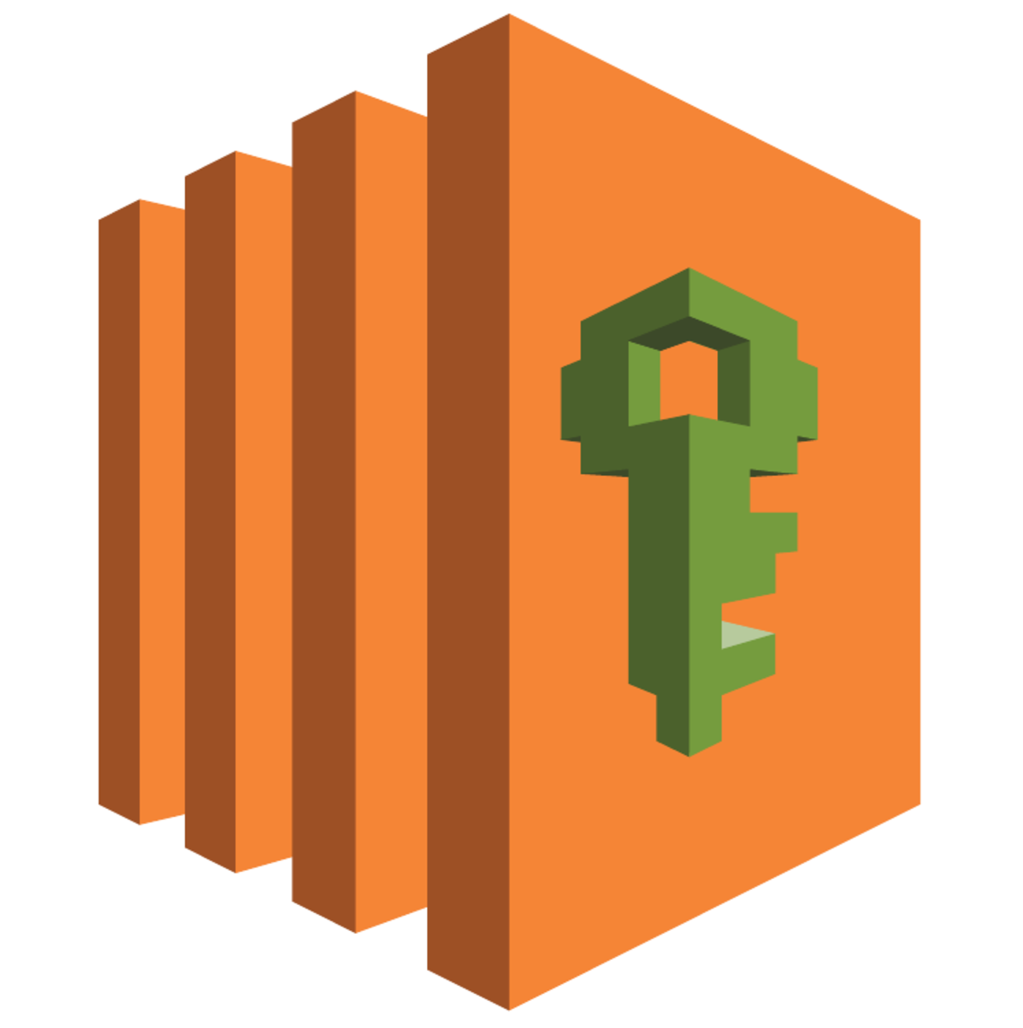 Managing EC2 SSH users with IAM