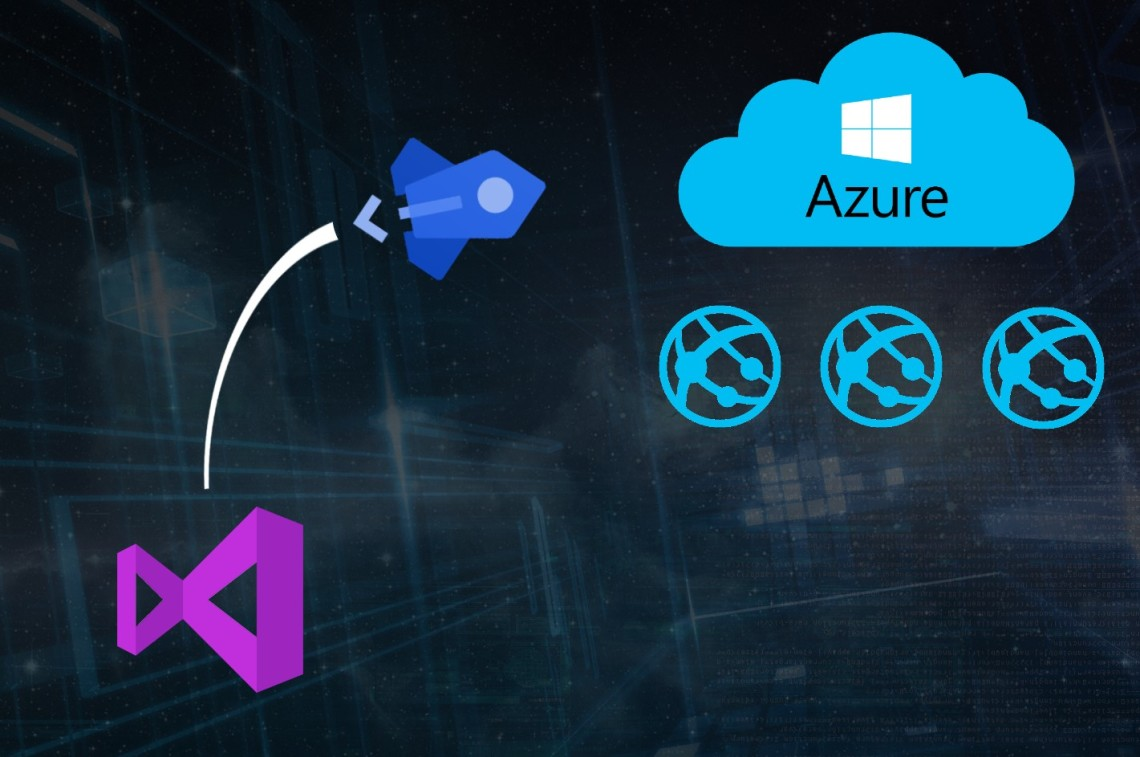 Deploying your web app to Azure in 4 simple steps using Azure DevOps