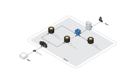 Serverless Screenshot service with Lambda   Sentia