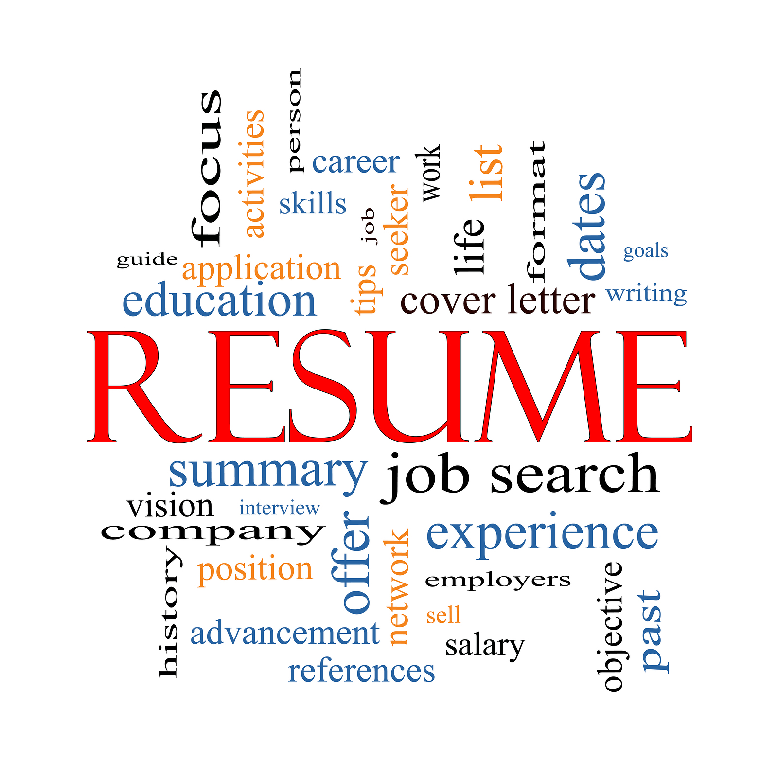 Best-Way-To-Format-Resume