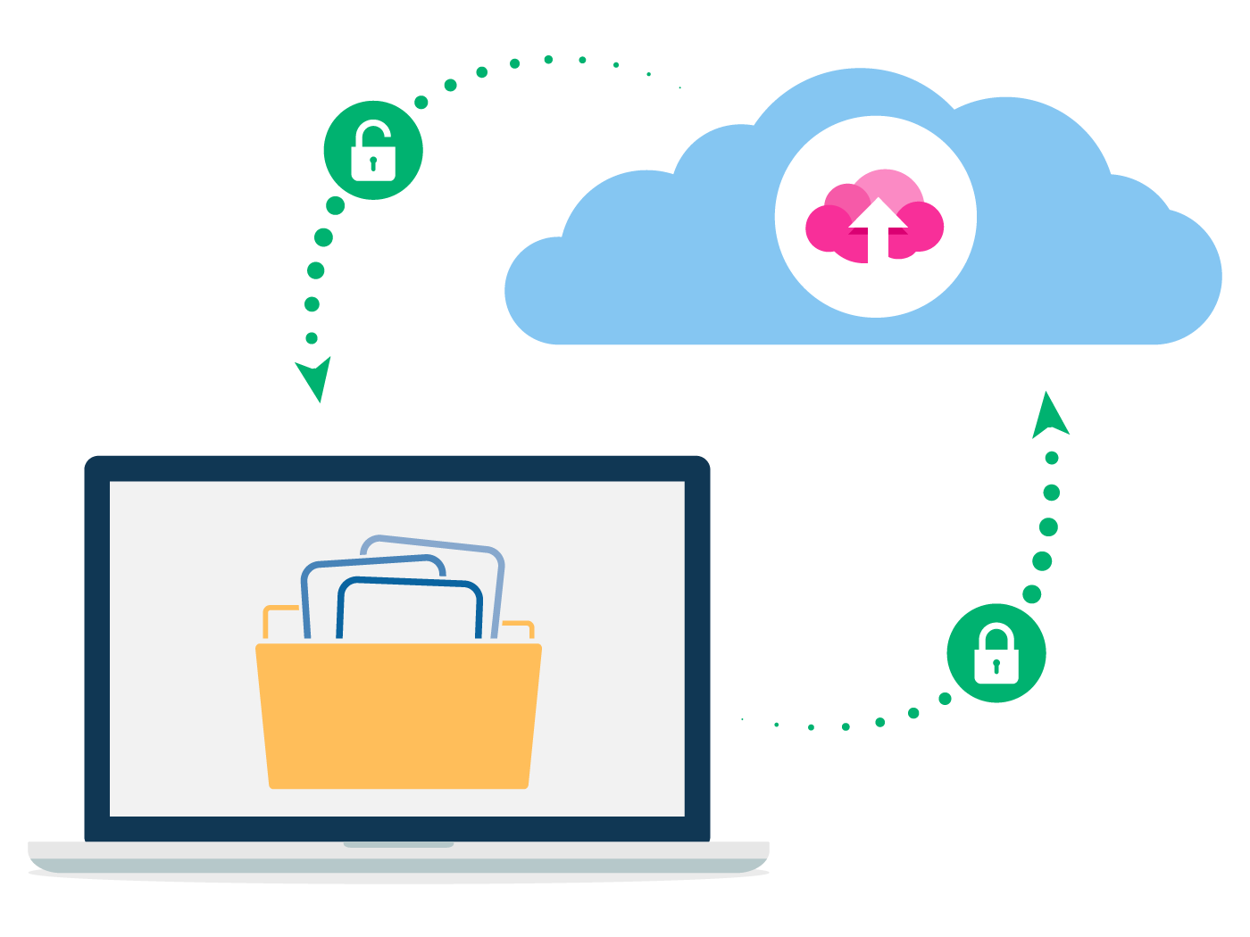 The encryption software Boxcryptor can be seamlessly integrated into your workflow with files in the MagentaCLOUD