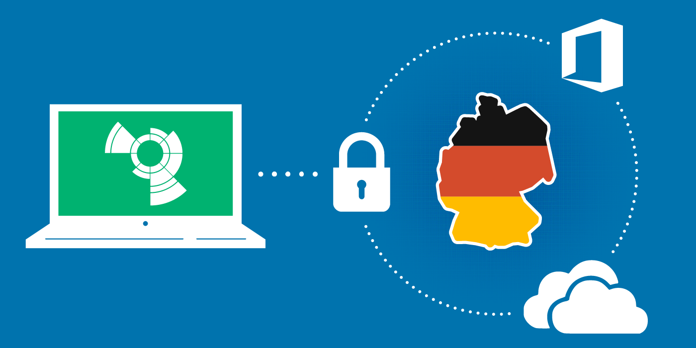 Boxcryptor now supports OneDrive Office365 Germany