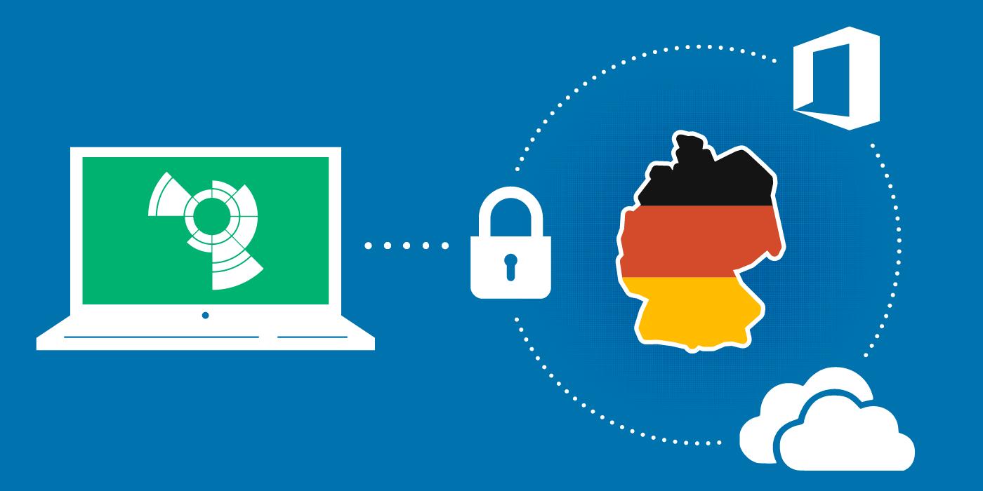 Boxcryptor unterstützt OneDrive in Office 365 Deutschland