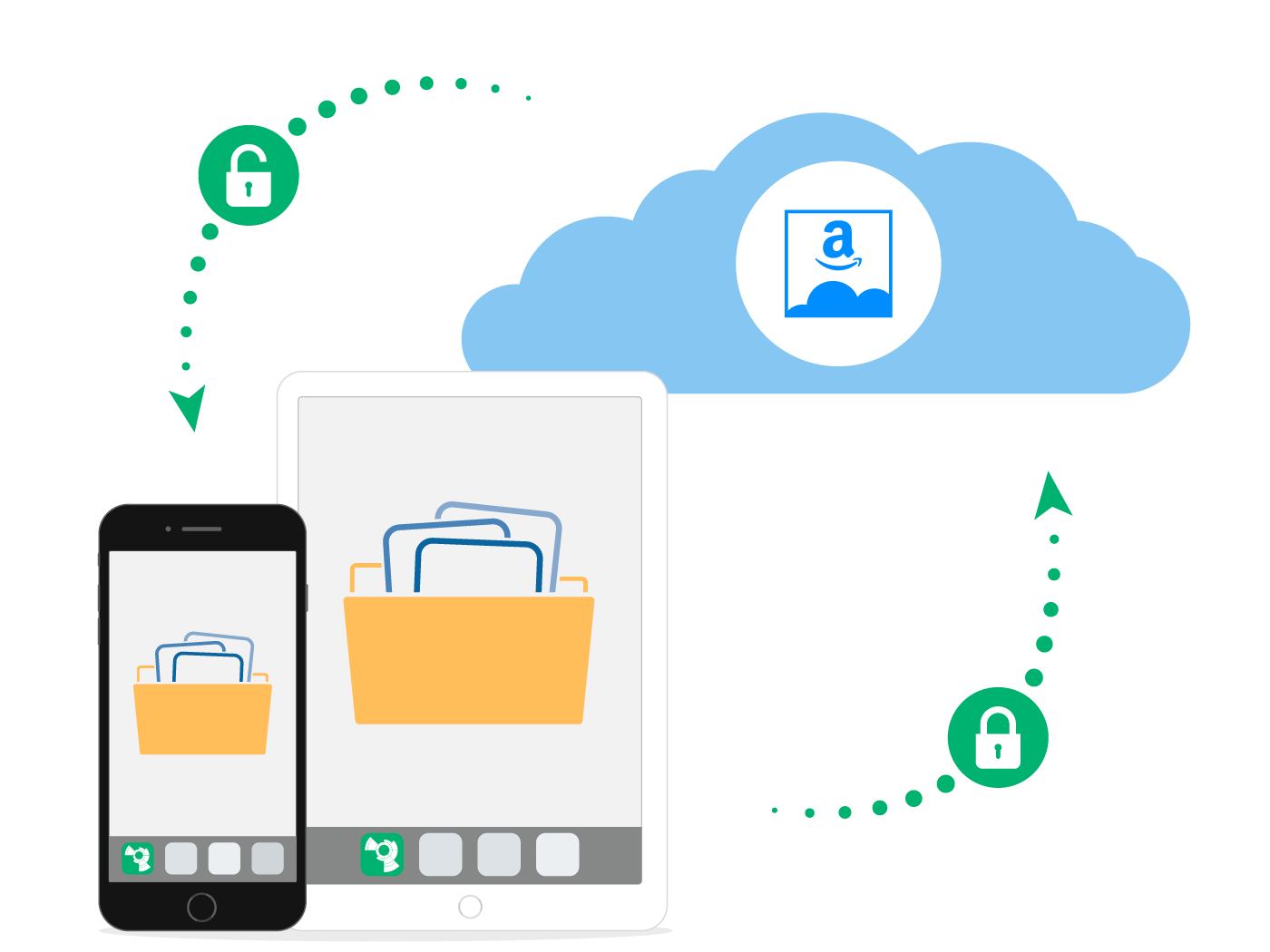 Use Boxcryptor with Mobile Devices to put your Encrypted Data on Amazon Drive