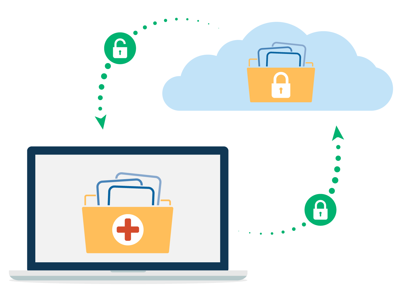 Boxcryptor Data Protection in the Cloud for healthcare Industry