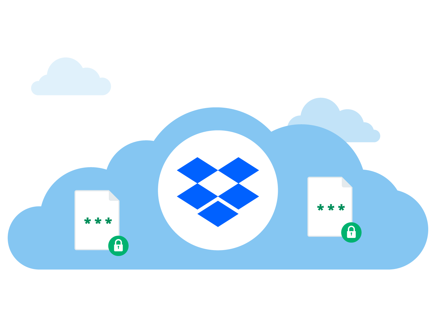 Dropbox Encryption