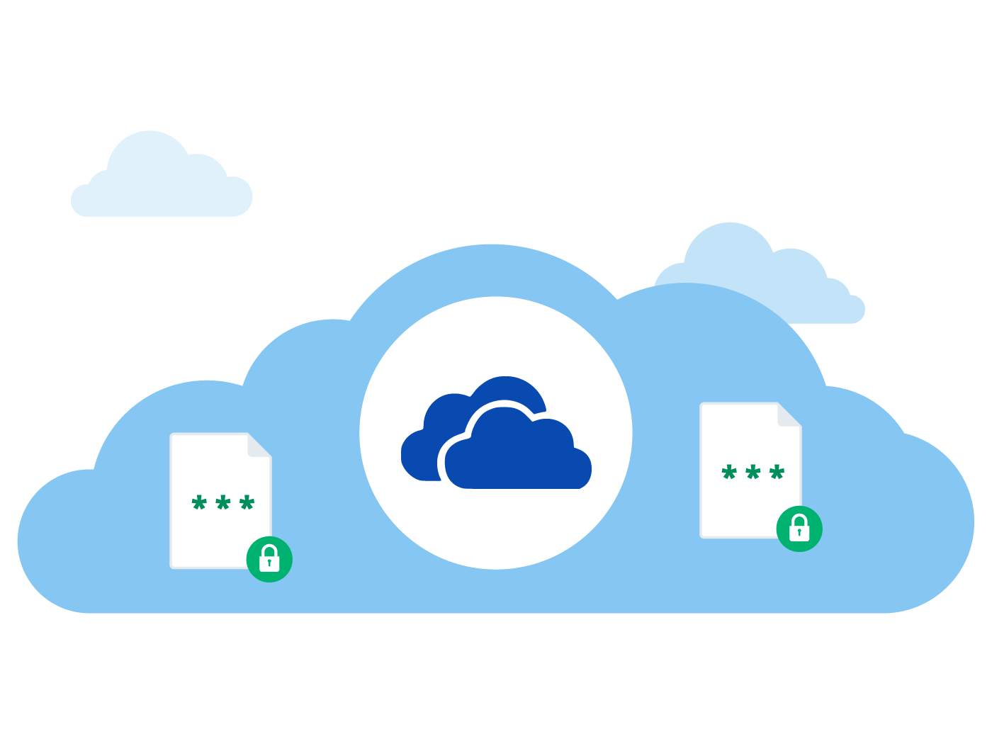 Encryption for OneDrive | Protect data from third parties