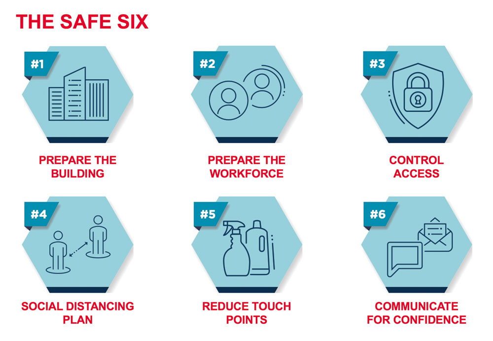 "Cushman and Wakefield's ""The Safe Six"""