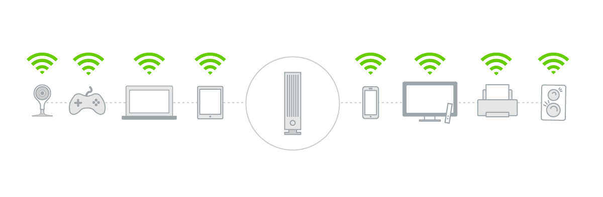 Wi-Fi performance explained | Support | TELUS