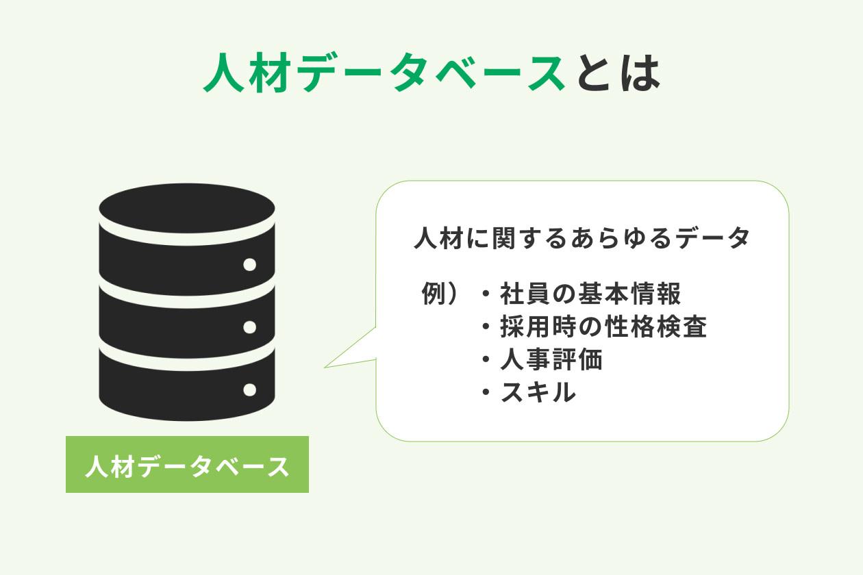 人材データベースの基礎知識