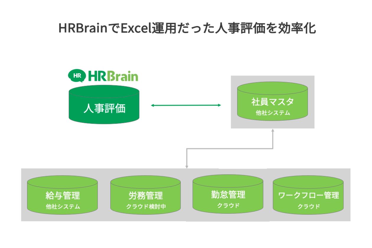 システム概念図(駒澤大学様)