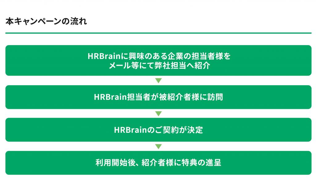 hrb-invite2-1024x583
