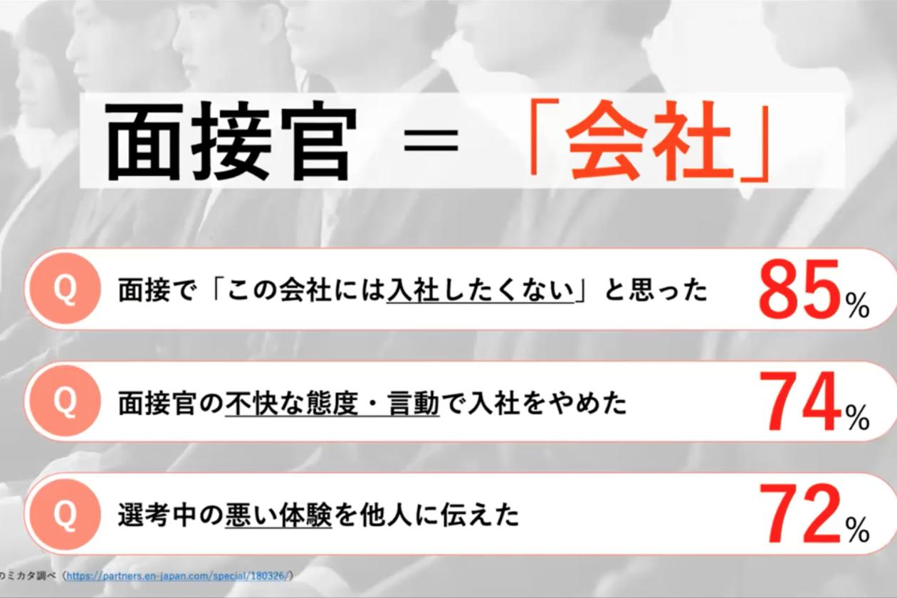 組織運営、採用におけるDX化-2