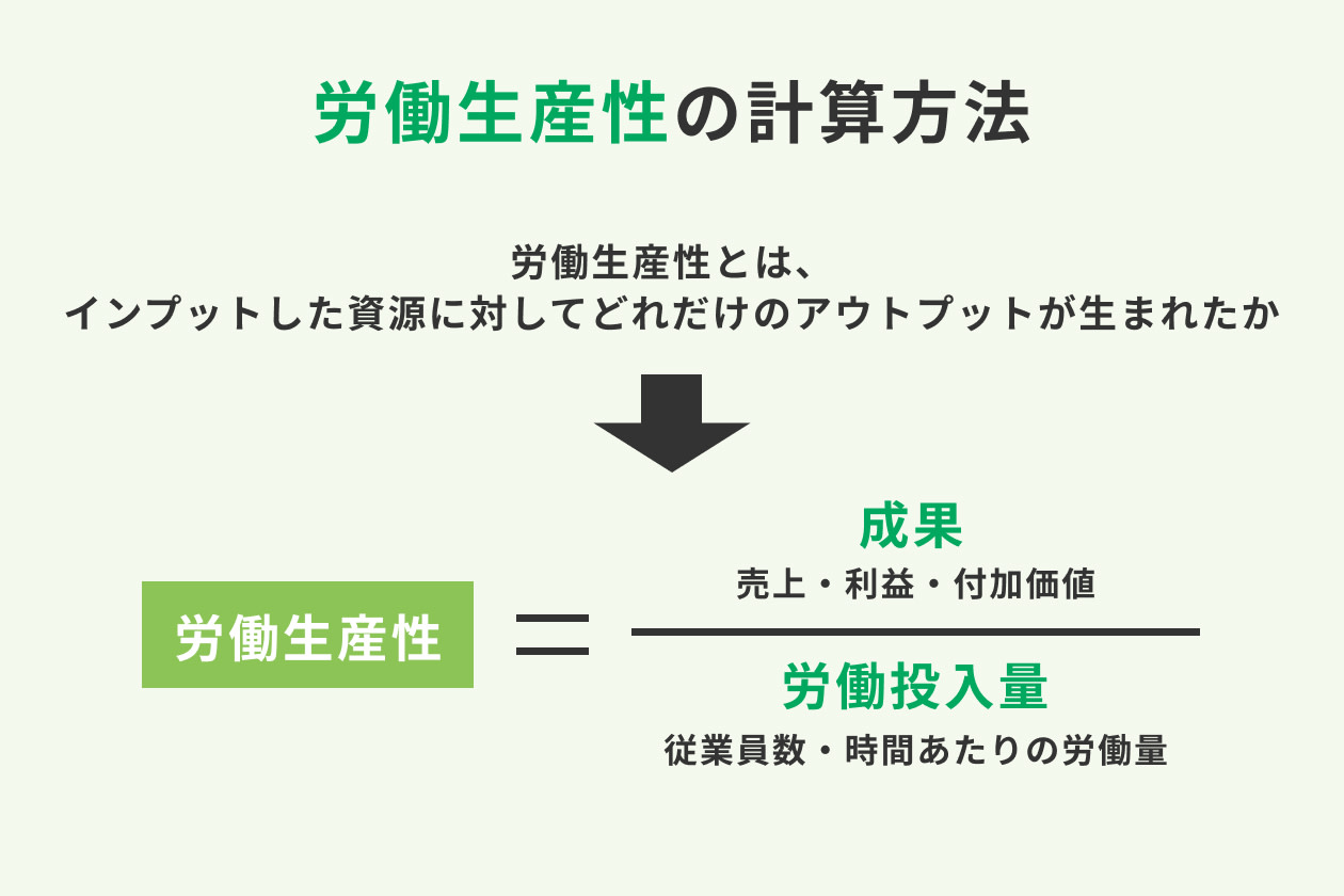 労働生産性の計算方法