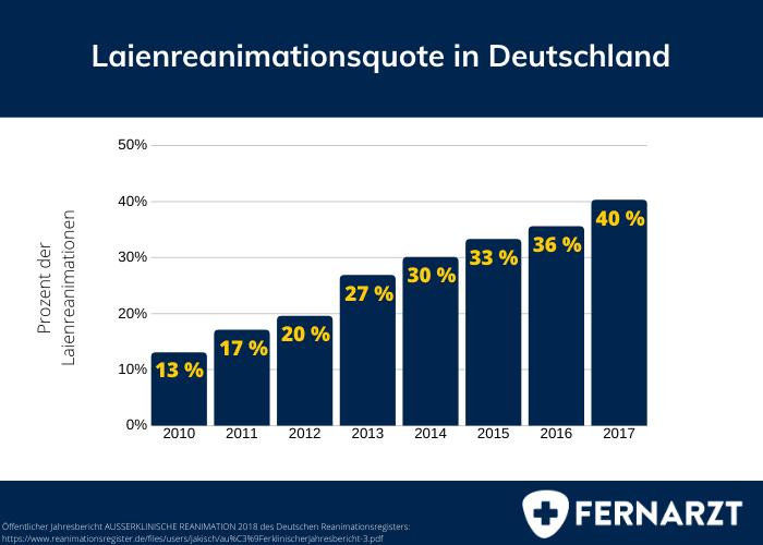 Deutschland durchschnitt penisgröße Durchschnittspenis: Das