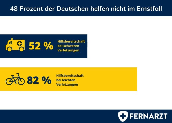 Durschnitt deutschland penis Der Durchschnittliche