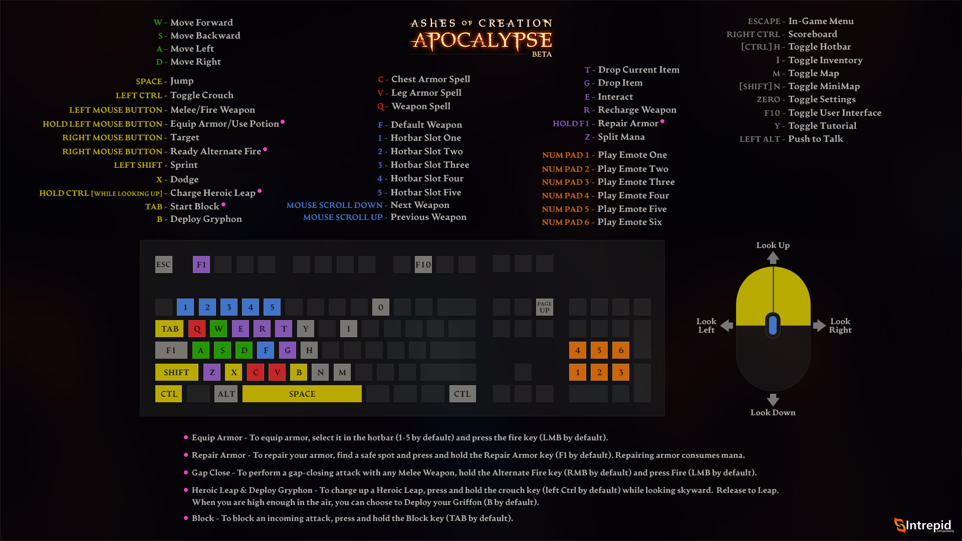 APOC-Keyboard-Shortcuts