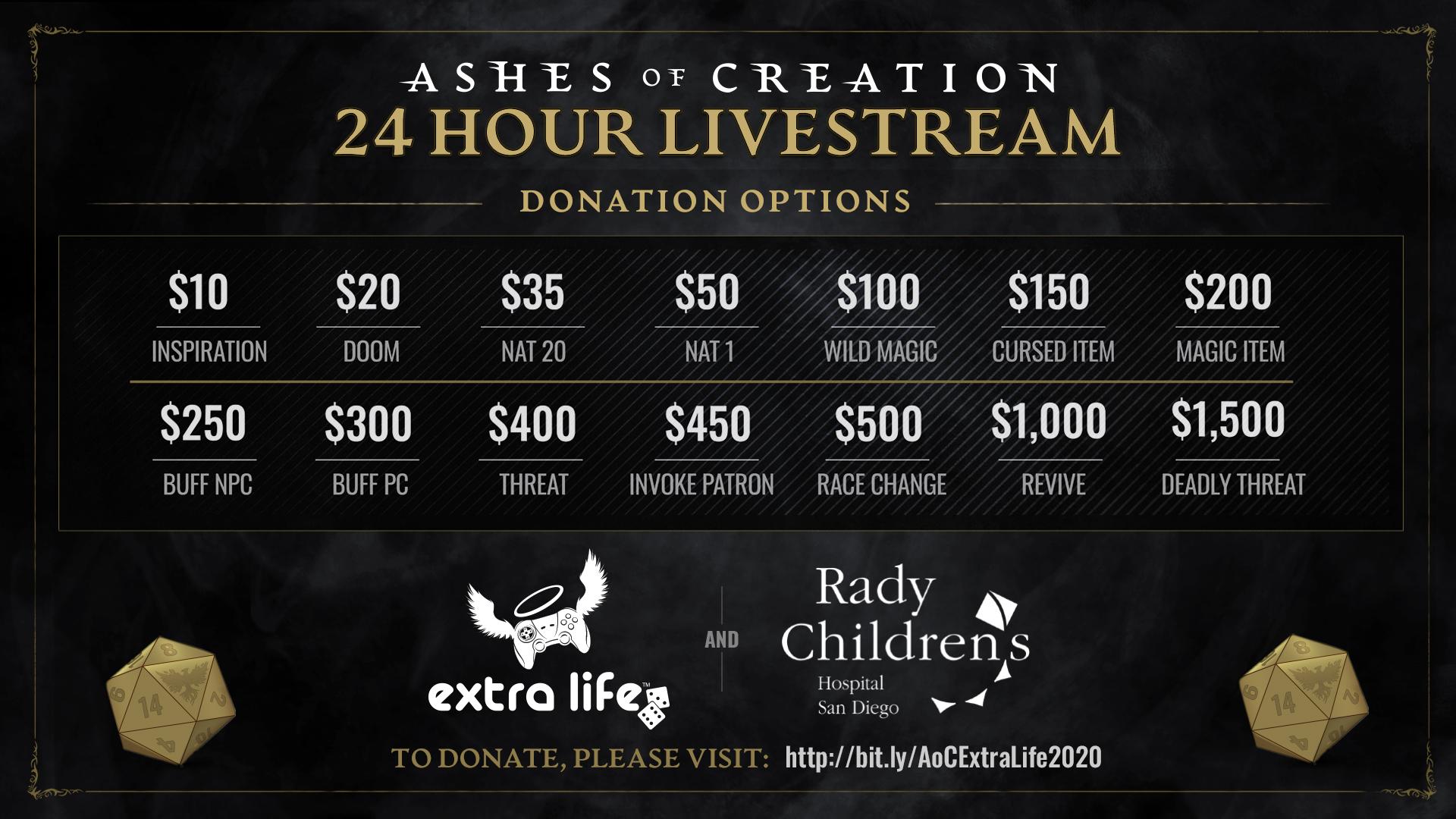 donation options 1920x1080