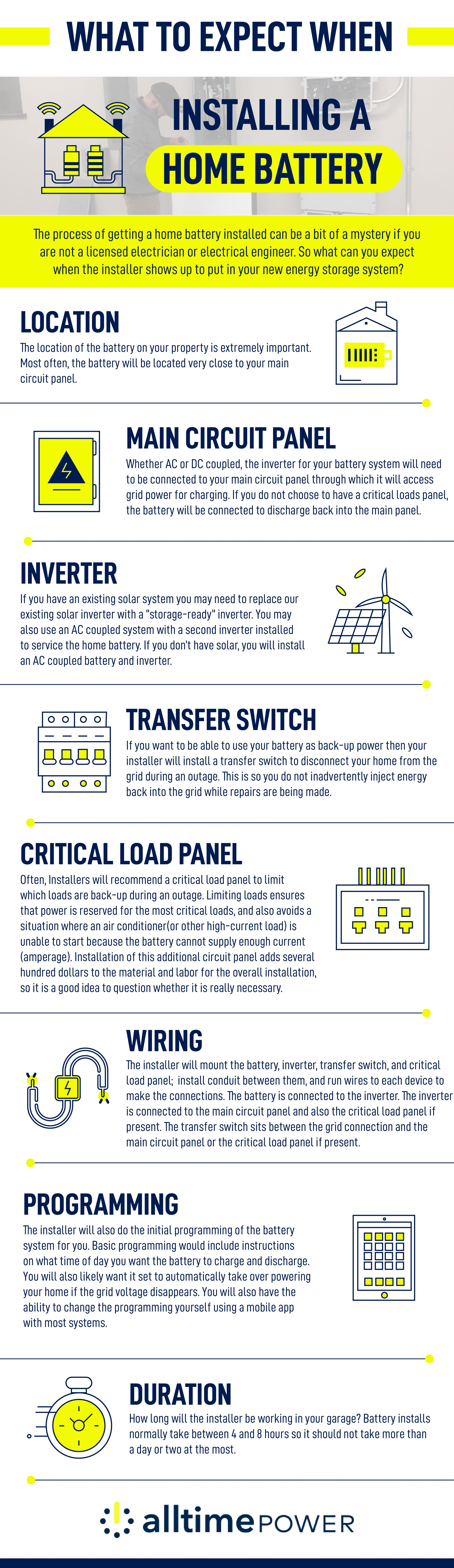 What to expect when installing a home battery