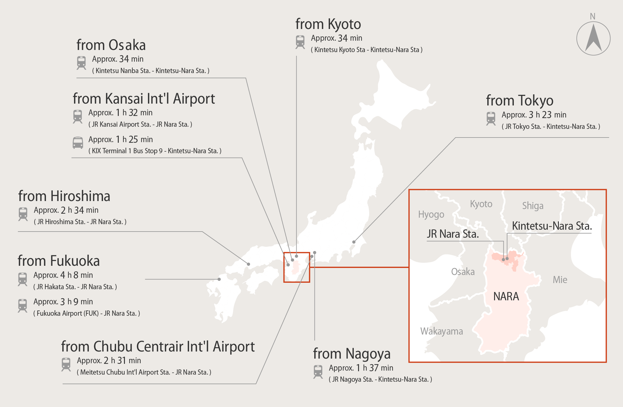 Mobile size map of Japan showing how to get to Nara from Tokyo, Osaka and other key cities