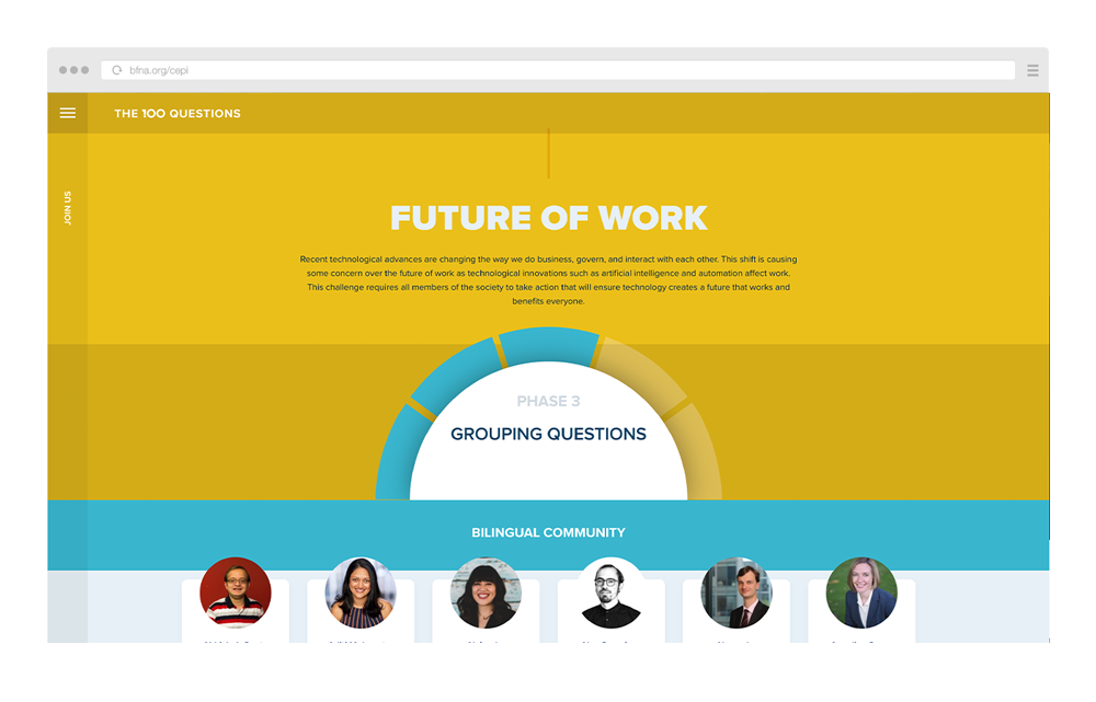 | Future of Work