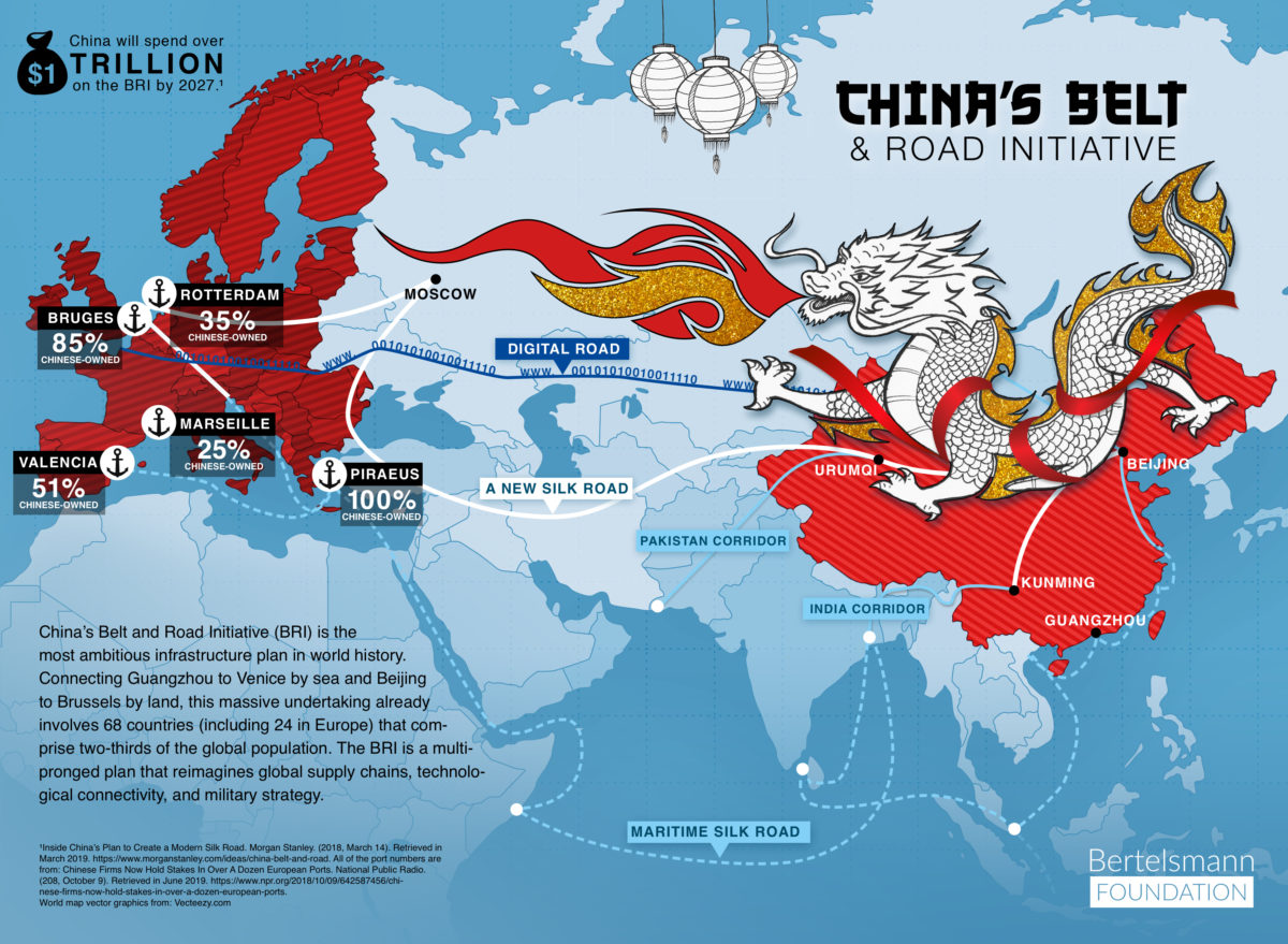 china belt infographics print-1200x0-c-default