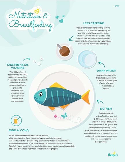 Breastfeeding Guide 3