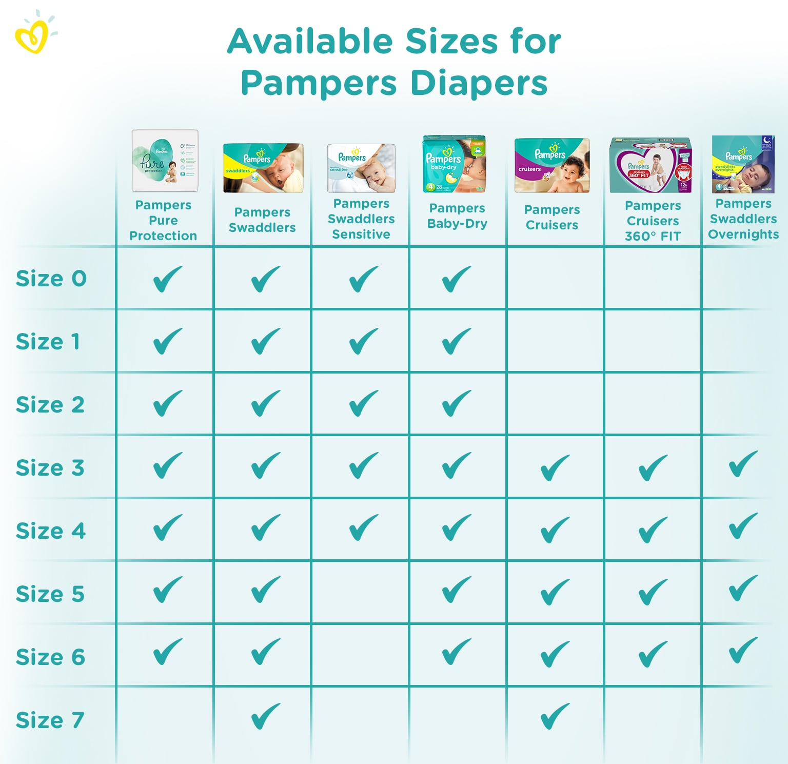 Diaper Size And Weight Chart Pampers