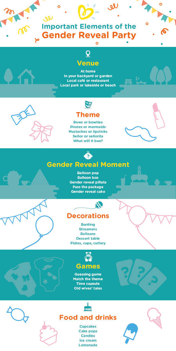 Ultimate Guide For Planning A Gender Reveal Party Pampers