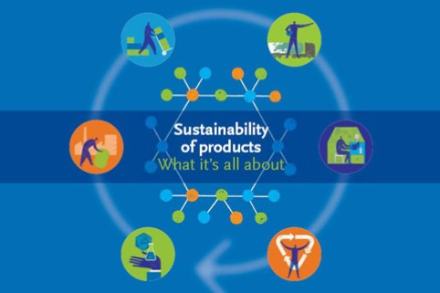 Sustainability of Products: What it's all about cover