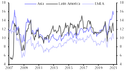 emergingmarkets0318_2