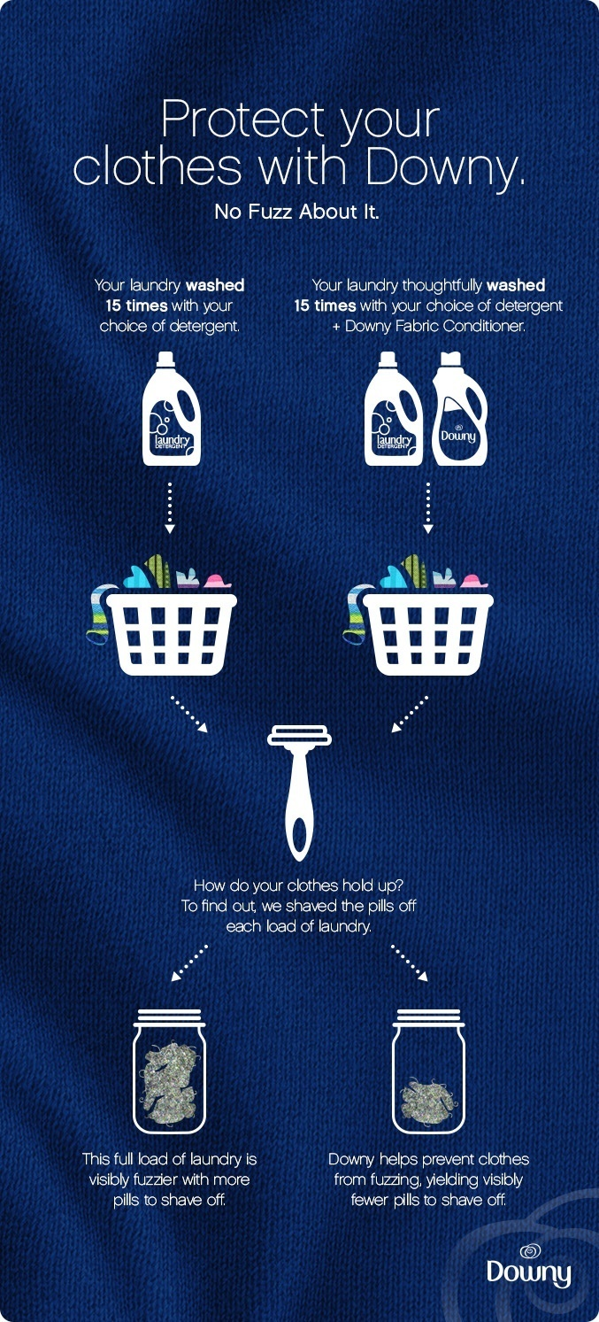 Protect Your Sweaters with Downy.