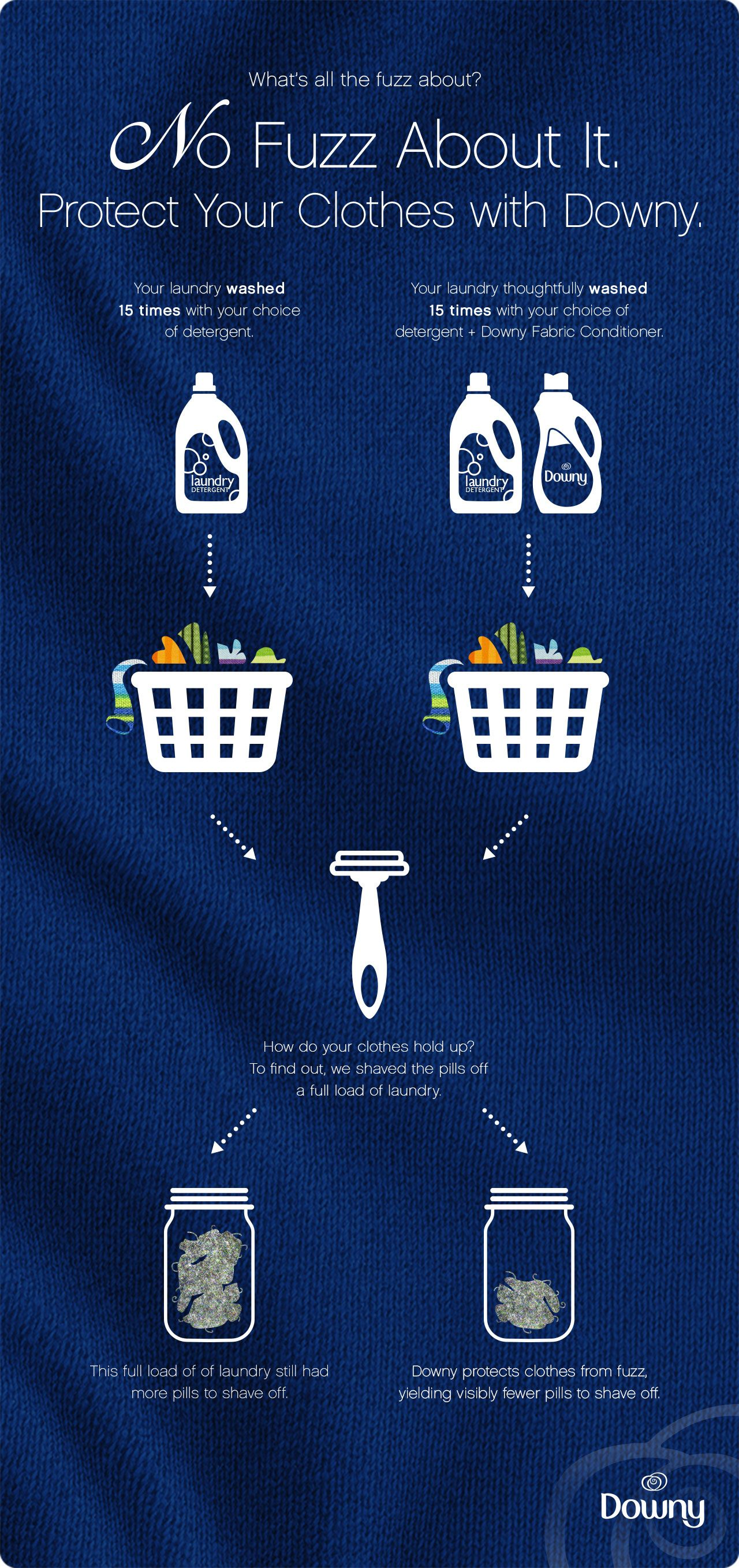 How to Wash a Sweater
