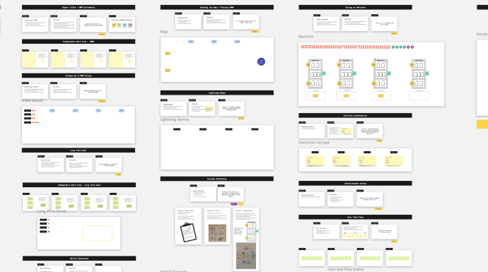 Just Mad's Remote Design Sprint Template