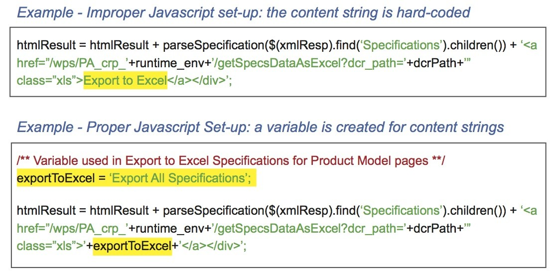 preparing-your-website java-code-example