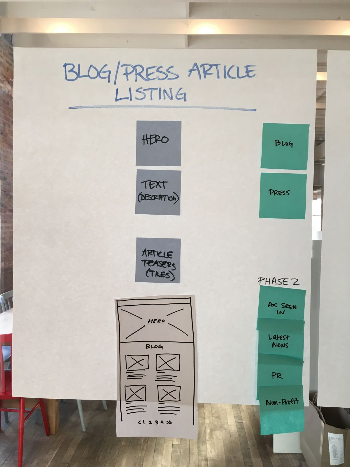 photo of whiteboard with post-it notes showing the layout of a blog listing page