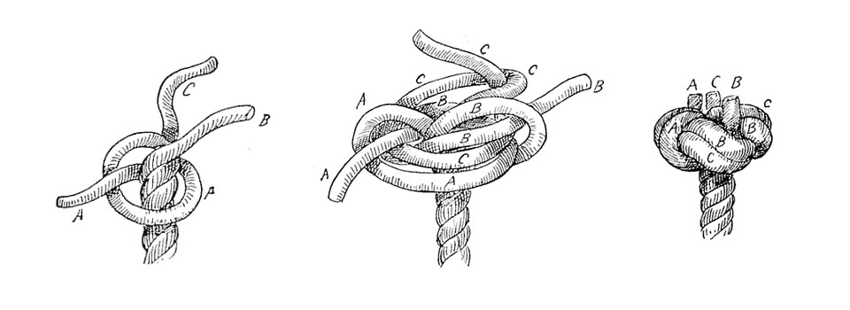 The Matthew Walker knot, loose (left) and complete (right). Reproduced from Knots, Splices and Rope Work, by Alpheus Hyatt Verrill.