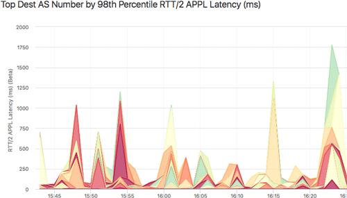 NPM_metrics-500w.png