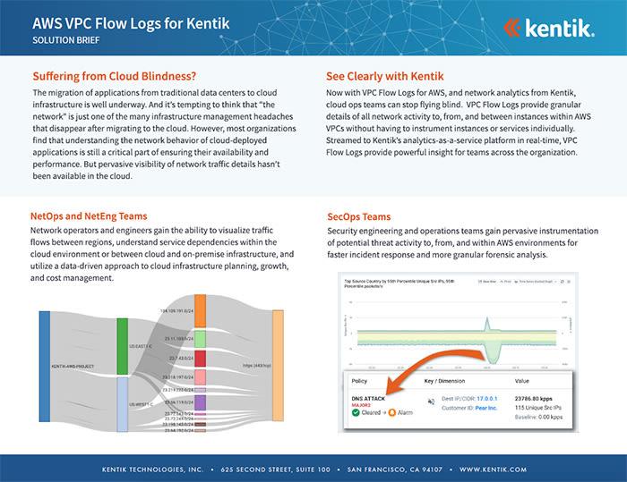 aws-vpc-flow-logs