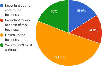 Pie_chart-350w.png