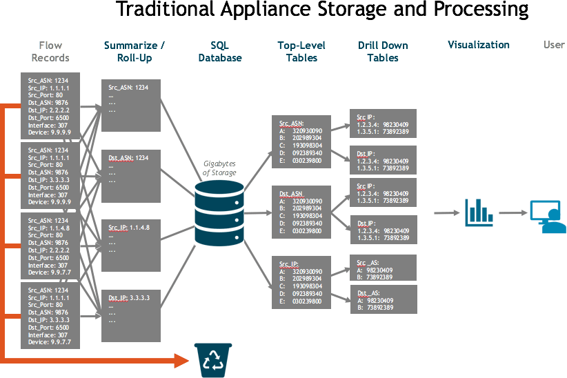 Trad_appliance_architecture-822w.png