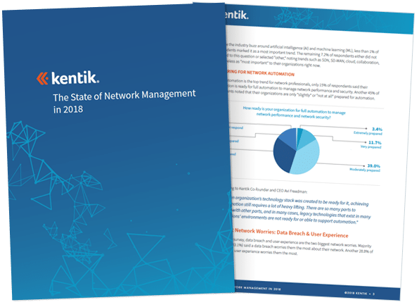 State of Network Management report