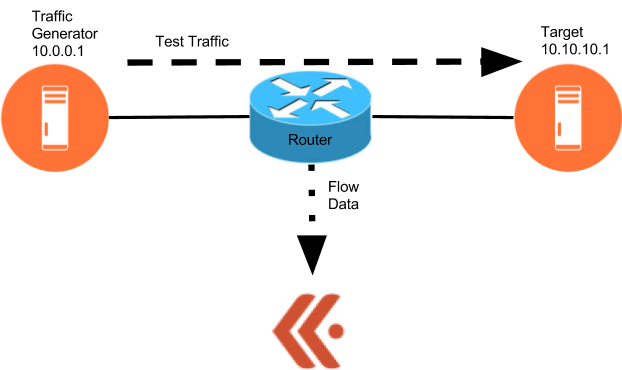 Test_traffic_diagram-622w.png