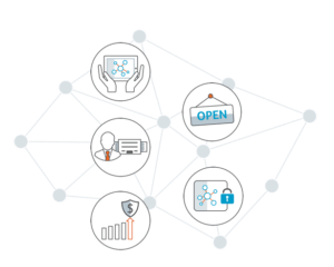 Network Performance Monitoring Outcomes