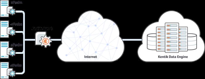 SaaS Big Data NPM